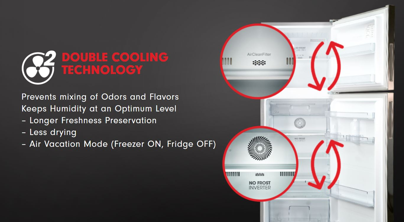Double Cooling Technology